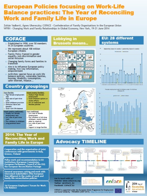 WFRN poster presentation - COFACE